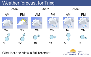Weather forecast for Tring