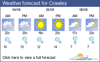 Weather forecast for Crawley