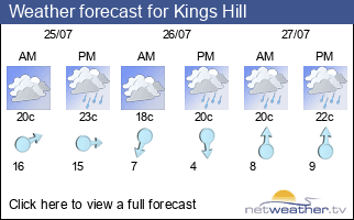 Weather forecast for Kings Hill