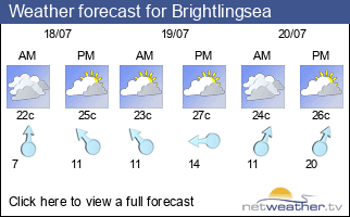 Weather forecast for Brightlingsea