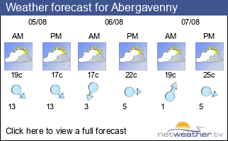 Weather forecast for Abergavenny