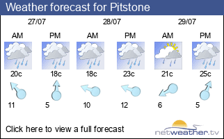 Weather forecast for Pitstone