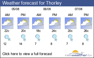 Weather forecast for Thorley