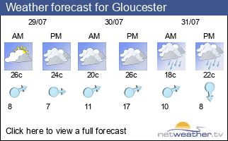 Weather forecast for Gloucester