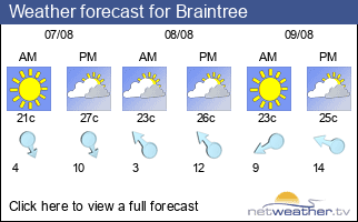 Weather forecast for Braintree