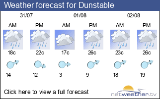 Weather forecast for Dunstable