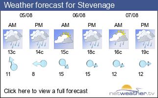 Weather forecast for Stevenage