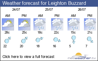 Weather forecast for Leighton Buzzard