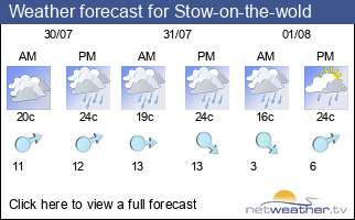 Weather forecast for Stow-on-the-wold
