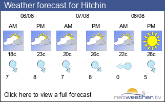 Weather forecast for Hitchin