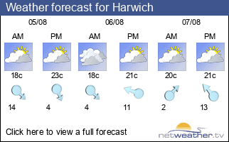 Weather forecast for Harwich