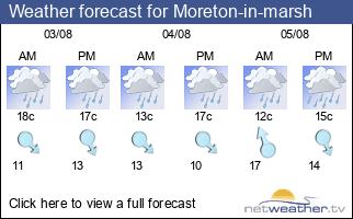 Weather forecast for Moreton-in-marsh