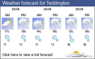 Weather forecast for Teddington