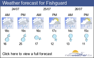 Weather forecast for Fishguard