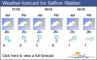 Weather forecast for Saffron Walden