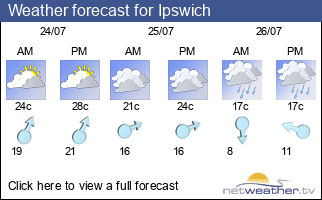 Weather forecast for Ipswich