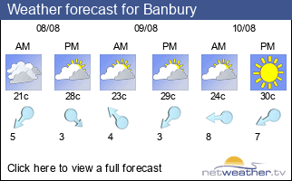 Weather forecast for Banbury