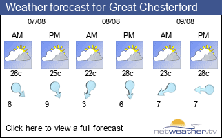 Weather forecast for Great Chesterford