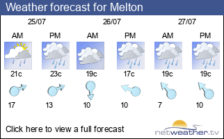 Weather forecast for Melton