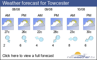 Weather forecast for Towcester