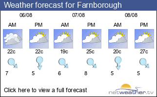Weather forecast for Farnborough
