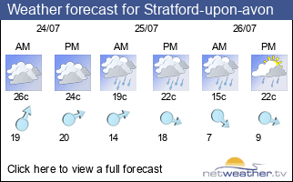 Weather forecast for Stratford-upon-avon