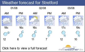 Weather forecast for Stretford