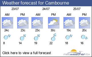 Weather forecast for Cambourne