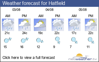 Weather forecast for Hatfield