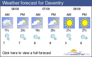 Weather forecast for Daventry