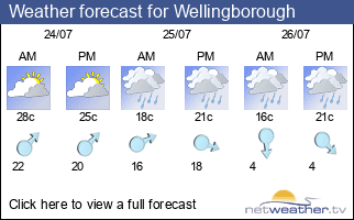 Weather forecast for Wellingborough
