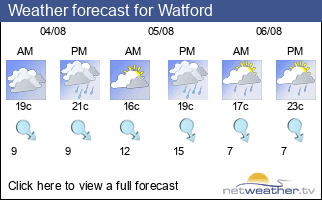 Weather forecast for Watford
