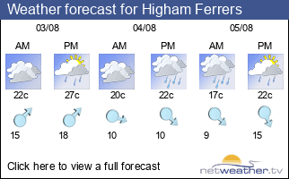 Weather forecast for Higham Ferrers