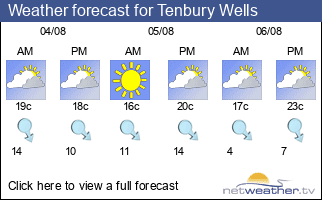 Weather forecast for Tenbury Wells