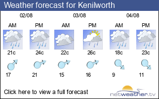 Weather forecast for Kenilworth