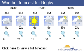 Weather forecast for Rugby