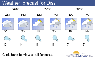 Weather forecast for Diss