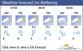 Weather forecast for Kettering