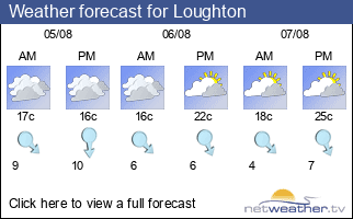 Weather forecast for Loughton