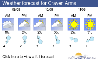 Weather forecast for Craven Arms