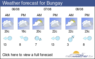 Weather forecast for Bungay