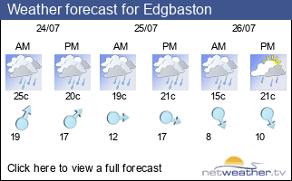Weather forecast for Edgbaston
