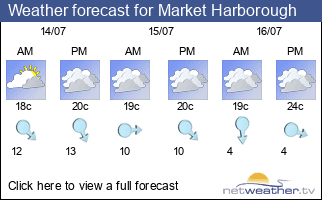 Weather forecast for Market Harborough