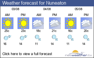 Weather forecast for Nuneaton