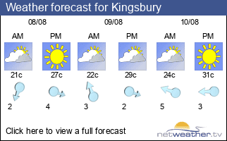 Weather forecast for Kingsbury