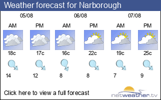 Weather forecast for Narborough
