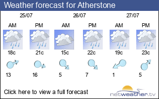 Weather forecast for Atherstone