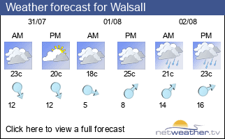 Weather forecast for Walsall