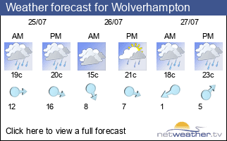 Weather forecast for Wolverhampton