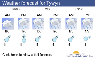 Weather forecast for Tywyn